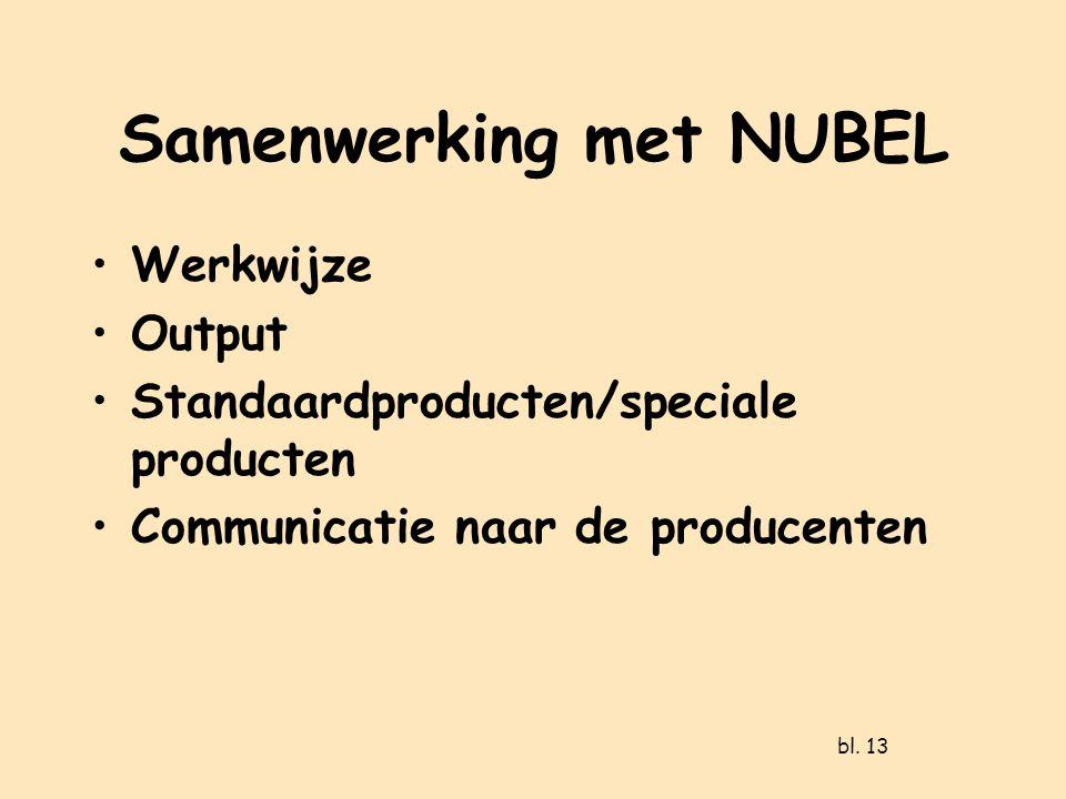Samenwerking met NUBEL Werkwijze Output Standaardproducten/speciale producten Communicatie naar de producenten bl.