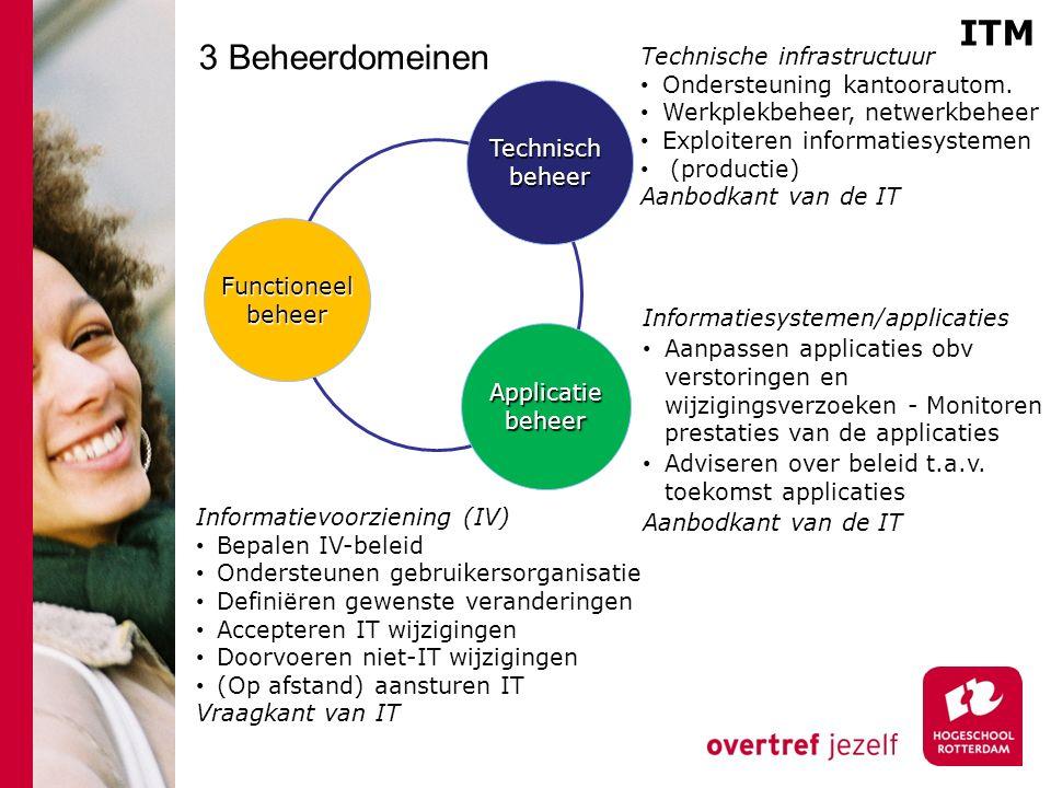 Technischbeheer Applicatiebeheer Functioneelbeheer Informatievoorziening (IV) Bepalen IV-beleid Ondersteunen gebruikersorganisatie Definiëren gewenste