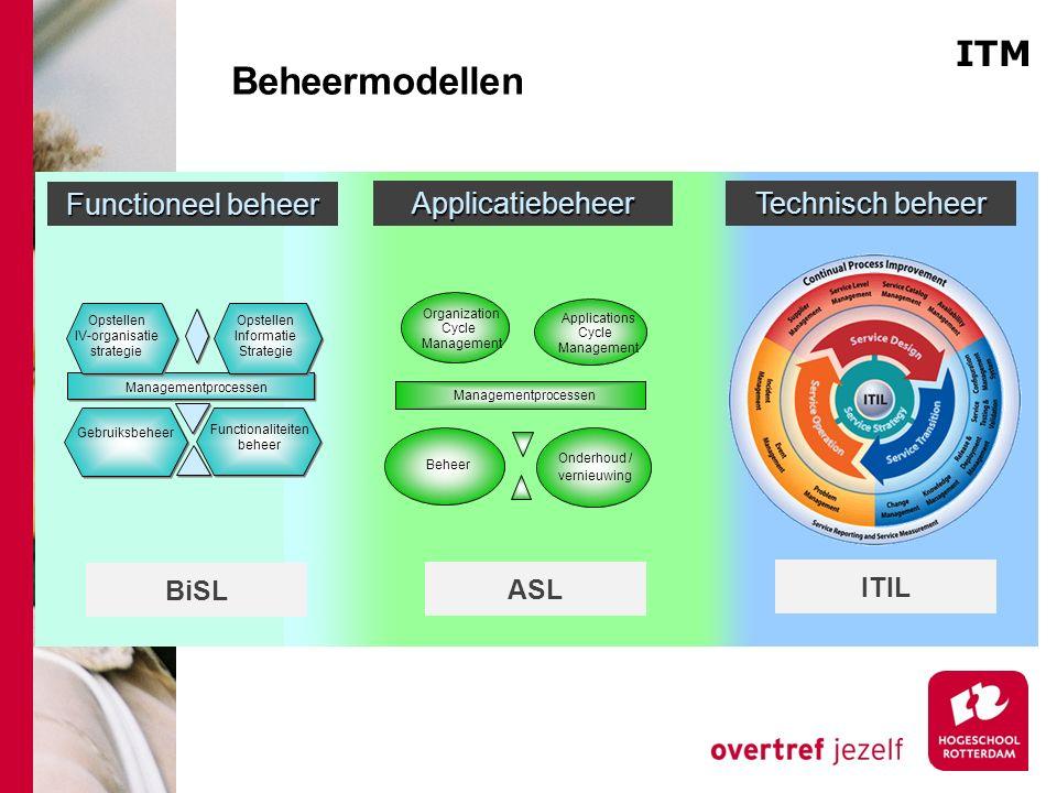 Beheermodellen BiSL ASL ITIL Functioneel beheer Applicatiebeheer Technisch beheer Organization Cycle Management Applications Cycle Management Manageme