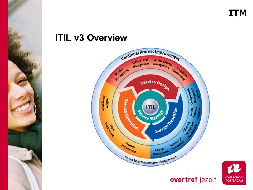 ITIL v3 Overview ITM