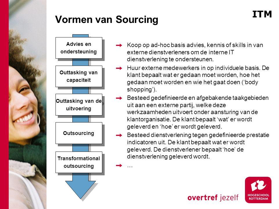 Advies en ondersteuning Outtasking van capaciteit Outtasking van capaciteit Outsourcing Outtasking van de uitvoering Vormen van Sourcing Koop op ad-ho