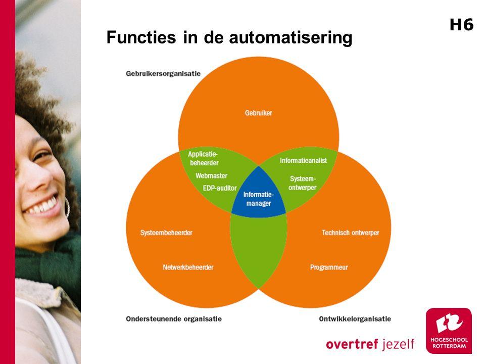 Functies in de automatisering H6
