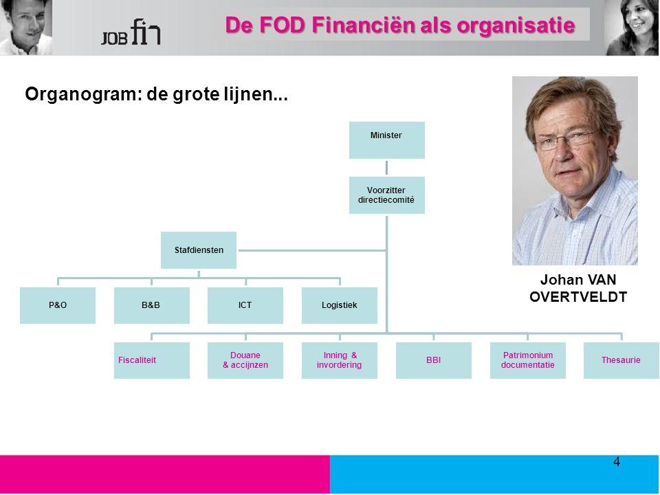 4 Organogram: de grote lijnen... Johan VAN OVERTVELDT De FOD Financiën als organisatie Minister Voorzitter directiecomité Fiscaliteit Douane & accijnz