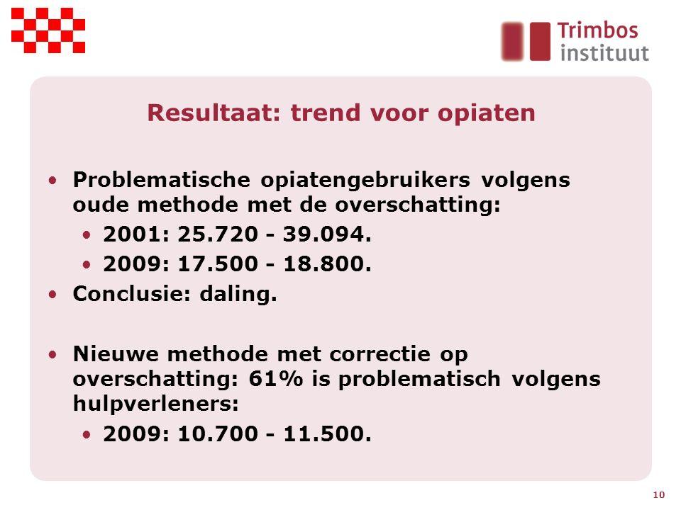 Resultaat: trend voor opiaten Problematische opiatengebruikers volgens oude methode met de overschatting: 2001: 25.720 - 39.094. 2009: 17.500 - 18.800