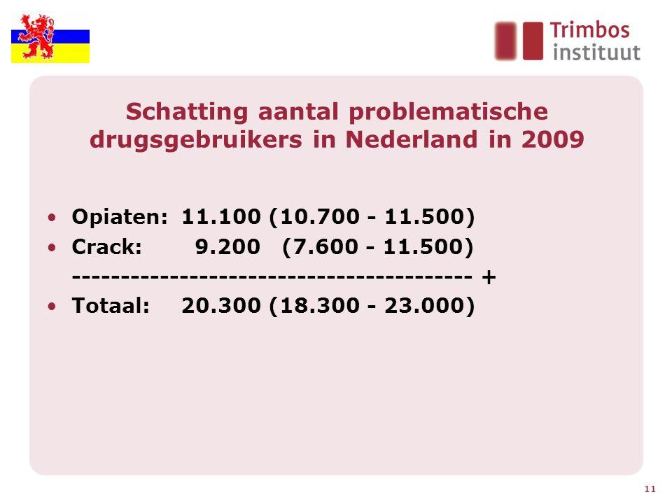 Schatting aantal problematische drugsgebruikers in Nederland in 2009 Opiaten:11.100 (10.700 - 11.500) Crack: 9.200 (7.600 - 11.500) ------------------