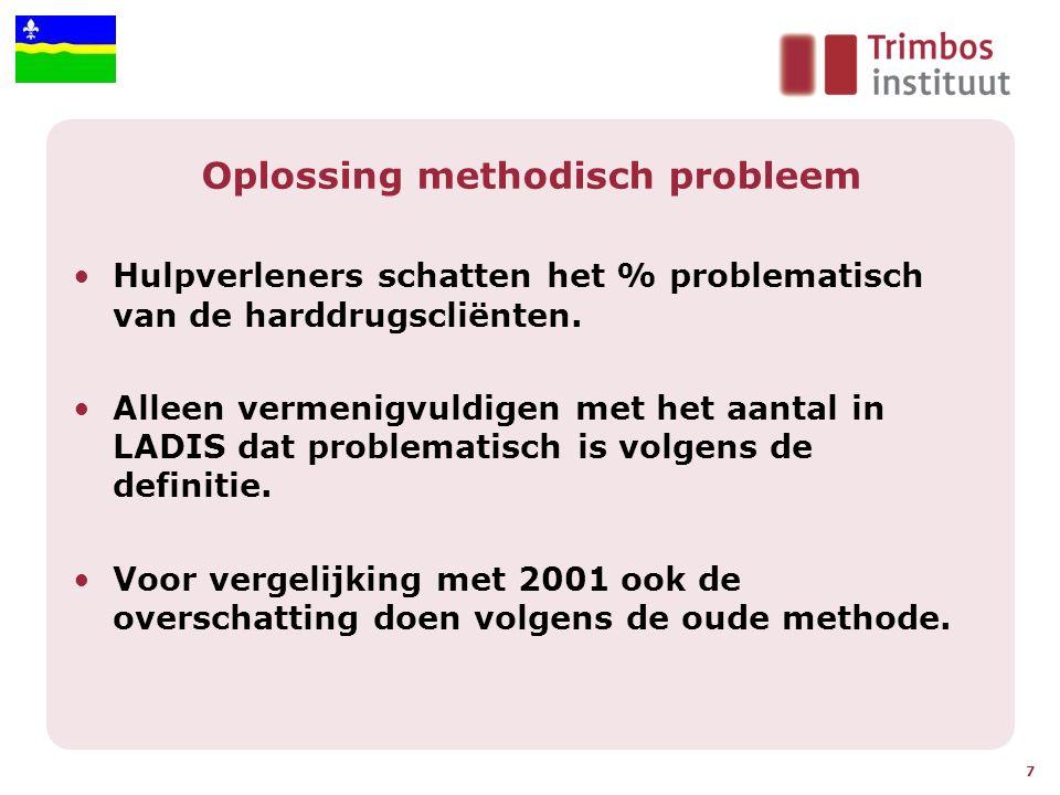 Oplossing methodisch probleem Hulpverleners schatten het % problematisch van de harddrugscliënten. Alleen vermenigvuldigen met het aantal in LADIS dat