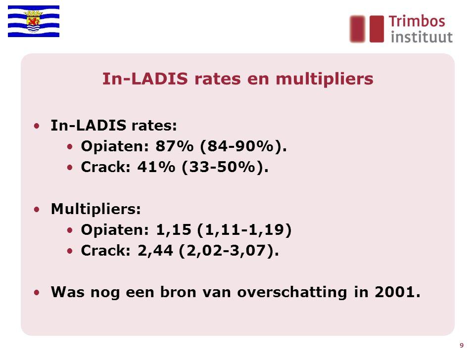 In-LADIS rates en multipliers In-LADIS rates: Opiaten: 87% (84-90%). Crack: 41% (33-50%). Multipliers: Opiaten: 1,15 (1,11-1,19) Crack: 2,44 (2,02-3,0