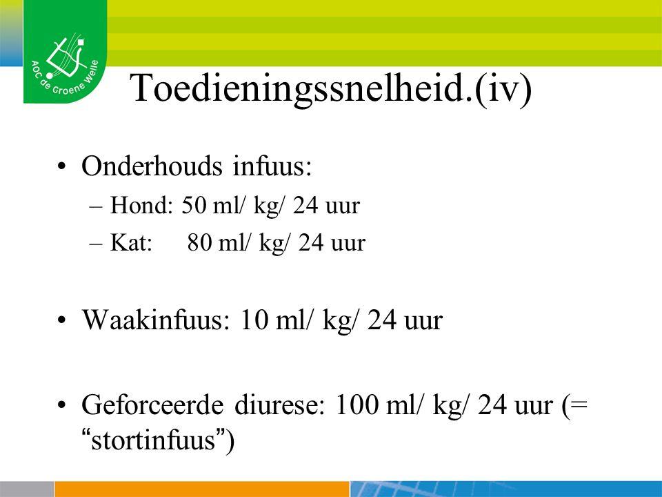 Toedieningssnelheid.(iv) Onderhouds infuus: –Hond: 50 ml/ kg/ 24 uur –Kat: 80 ml/ kg/ 24 uur Waakinfuus: 10 ml/ kg/ 24 uur Geforceerde diurese: 100 ml/ kg/ 24 uur (= stortinfuus )