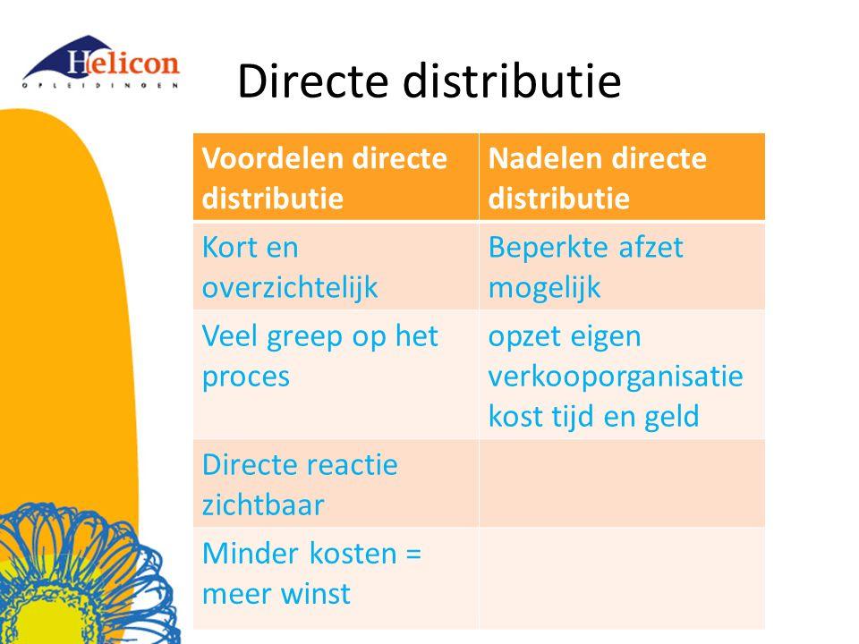 Directe distributie Voordelen directe distributie Nadelen directe distributie Kort en overzichtelijk Beperkte afzet mogelijk Veel greep op het proces
