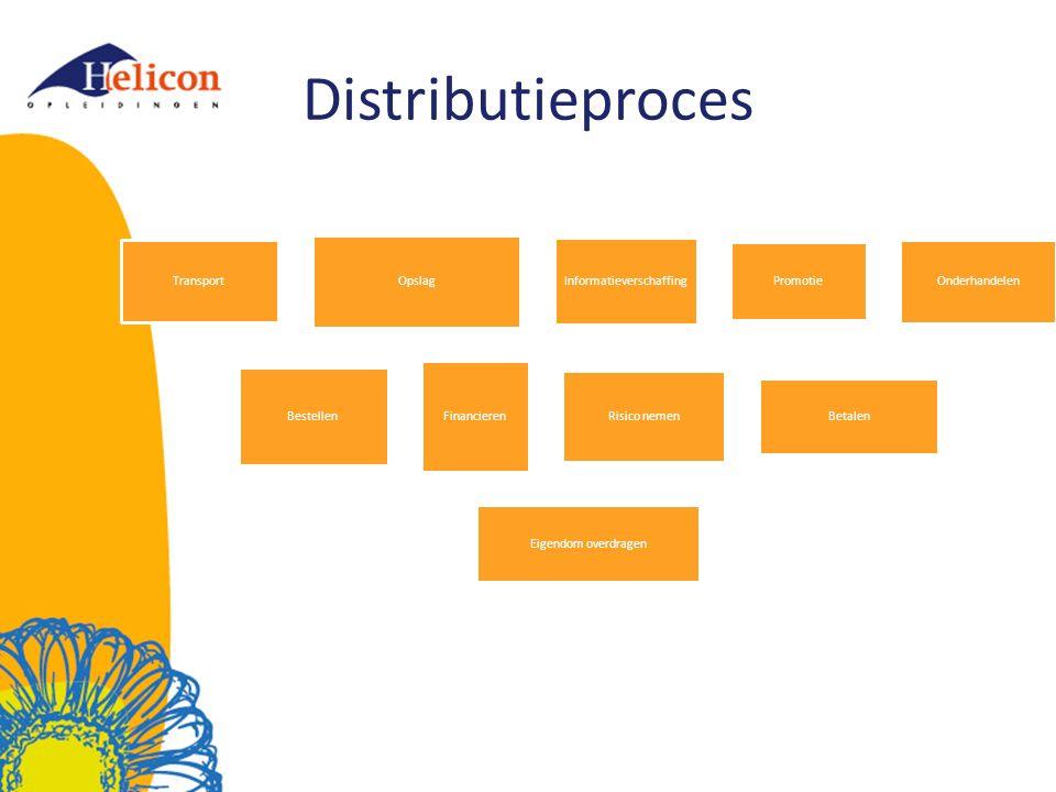 Distributieproces Transport Opslag Informatieverschaffing Promotie Onderhandelen Bestellen Financieren Risico nemen Betalen Eigendom overdragen