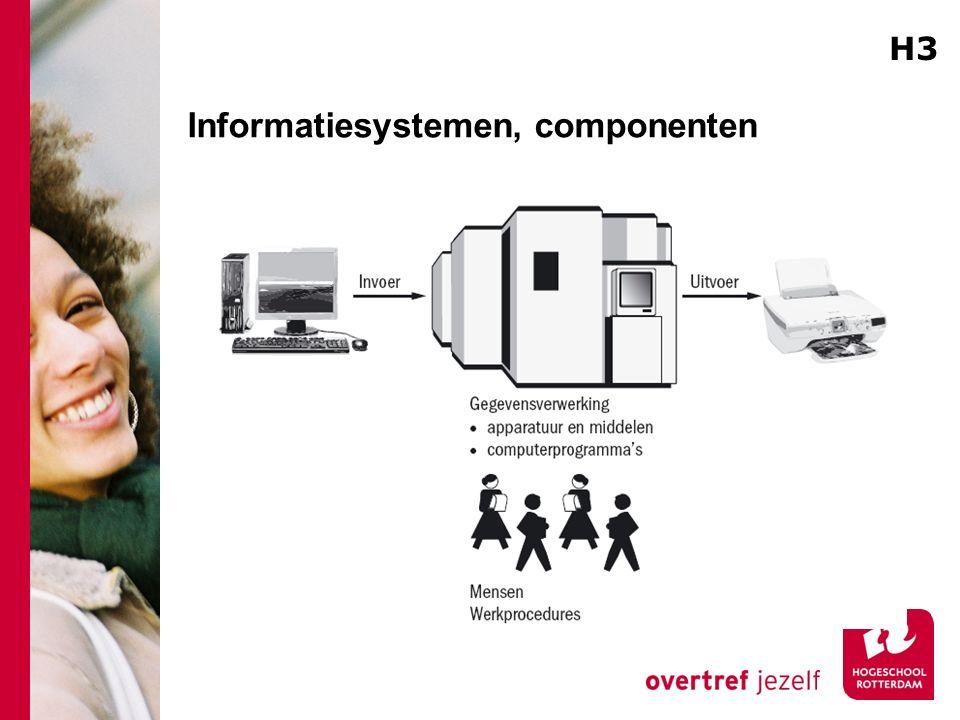 Informatiesystemen, componenten H3