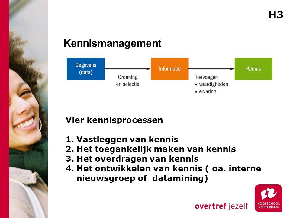 Kennismanagement Vier kennisprocessen 1.Vastleggen van kennis 2.Het toegankelijk maken van kennis 3.Het overdragen van kennis 4.Het ontwikkelen van kennis ( oa.