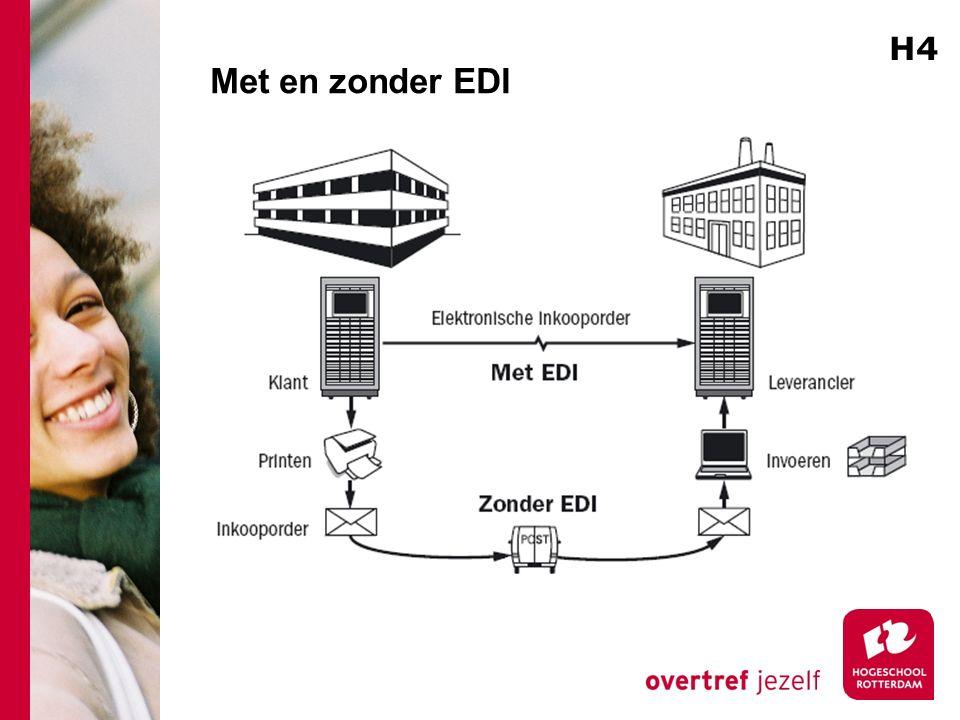 Met en zonder EDI H4