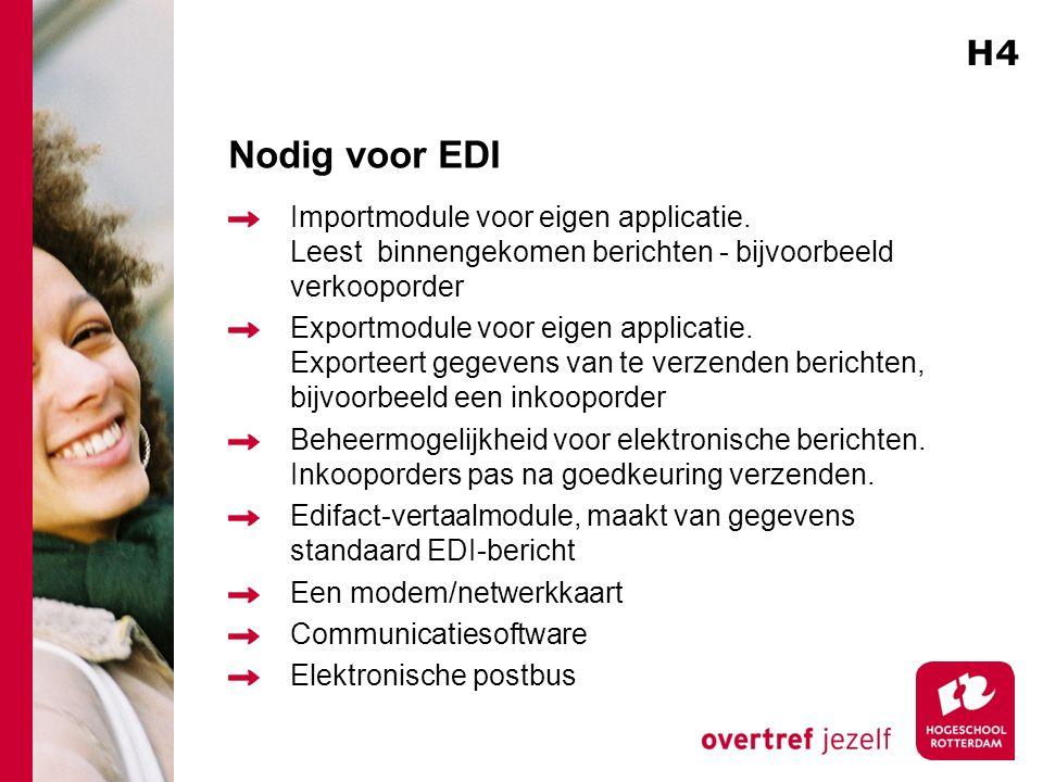 Nodig voor EDI Importmodule voor eigen applicatie.