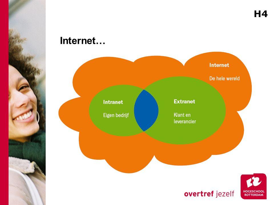 Internet… H4