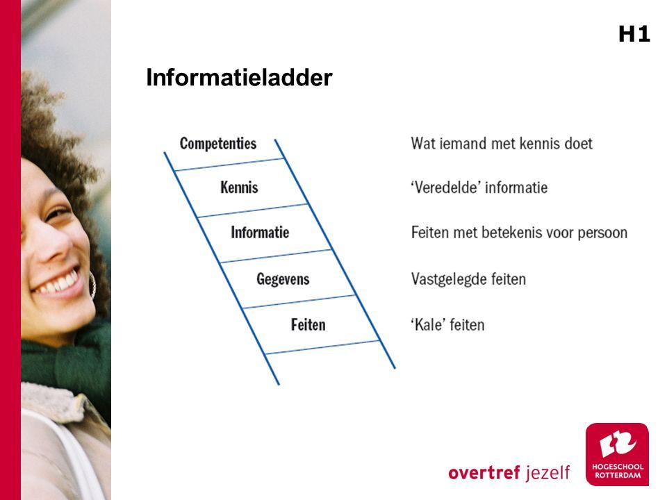 Informatieladder H1