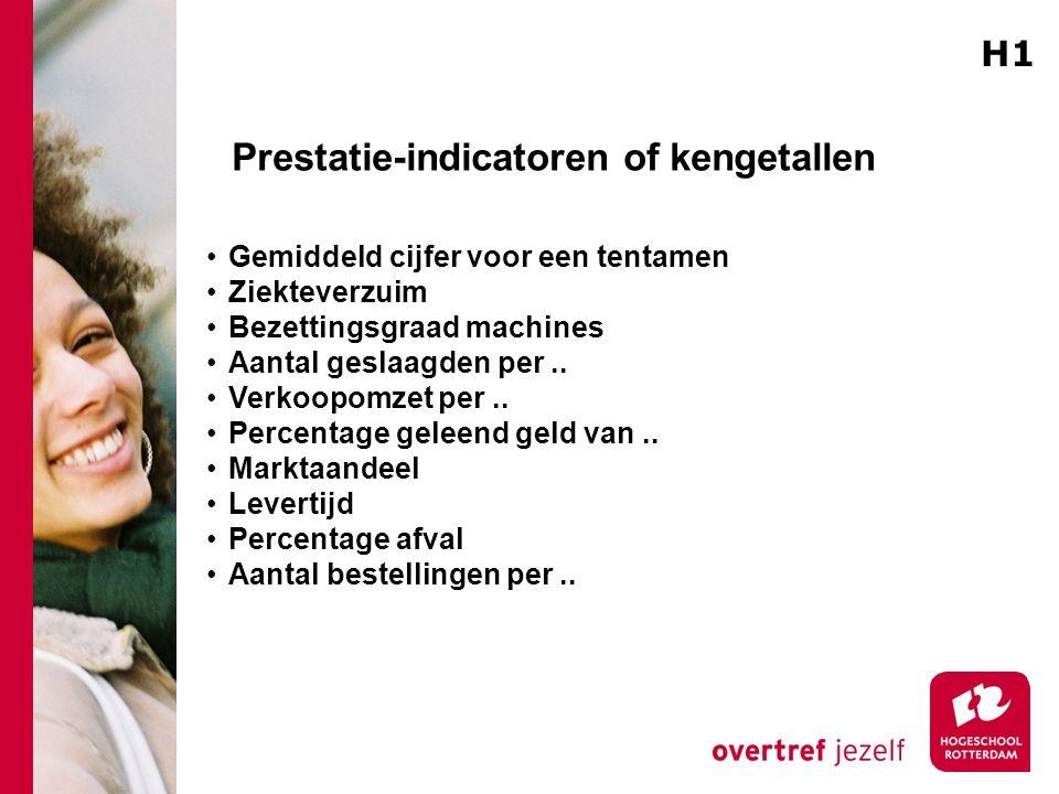 Prestatie-indicatoren of kengetallen Gemiddeld cijfer voor een tentamen Ziekteverzuim Bezettingsgraad machines Aantal geslaagden per..