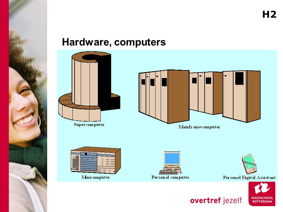 Hardware, computers H2
