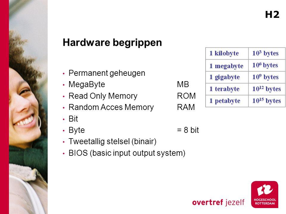 Hardware begrippen Permanent geheugen MegaByteMB Read Only MemoryROM Random Acces MemoryRAM Bit Byte= 8 bit Tweetallig stelsel (binair) BIOS (basic input output system) H2