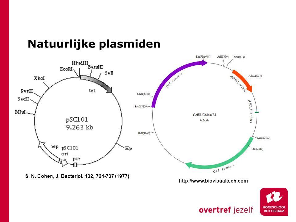 Natuurlijke plasmiden http://www.biovisualtech.com S. N. Cohen, J. Bacteriol. 132, 724-737 (1977)