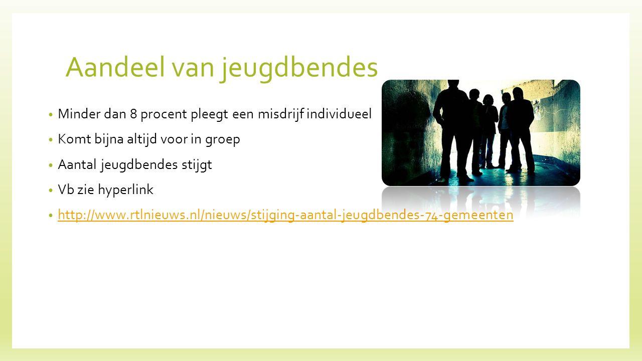 Aandeel van jeugdbendes Minder dan 8 procent pleegt een misdrijf individueel Komt bijna altijd voor in groep Aantal jeugdbendes stijgt Vb zie hyperlink http://www.rtlnieuws.nl/nieuws/stijging-aantal-jeugdbendes-74-gemeenten
