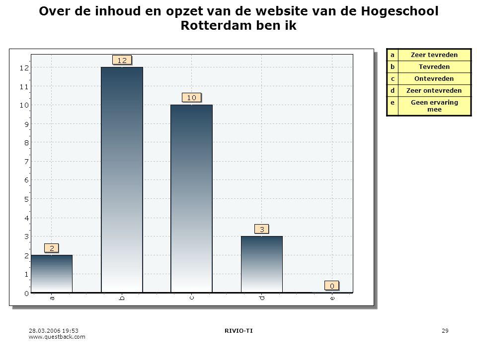 28.03.2006 19:53 www.questback.com RIVIO-TI29 Over de inhoud en opzet van de website van de Hogeschool Rotterdam ben ik aZeer tevreden bTevreden cOntevreden dZeer ontevreden eGeen ervaring mee