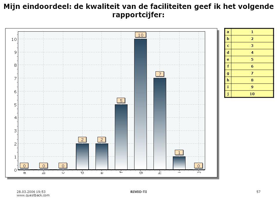 28.03.2006 19:53 www.questback.com RIVIO-TI57 Mijn eindoordeel: de kwaliteit van de faciliteiten geef ik het volgende rapportcijfer: a1 b2 c3 d4 e5 f6 g7 h8 i9 j10