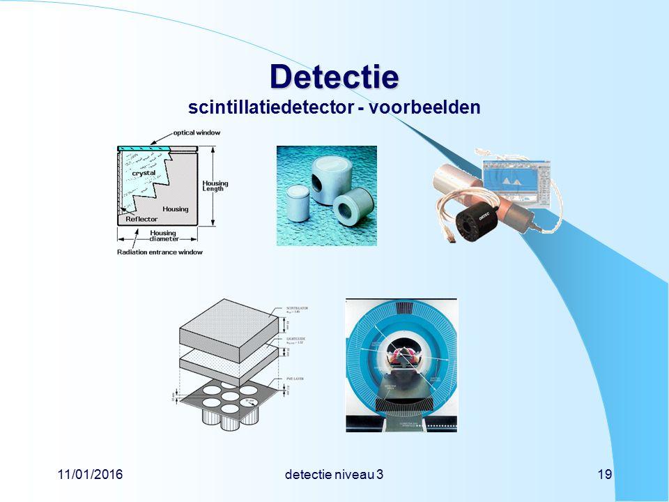 11/01/2016detectie niveau 319 Detectie Detectie scintillatiedetector - voorbeelden