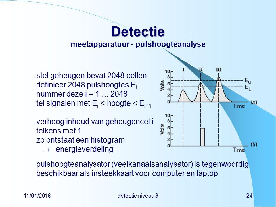 11/01/2016detectie niveau 324 Detectie Detectie meetapparatuur - pulshoogteanalyse stel geheugen bevat 2048 cellen definieer 2048 pulshoogtes E i nummer deze i = 1...