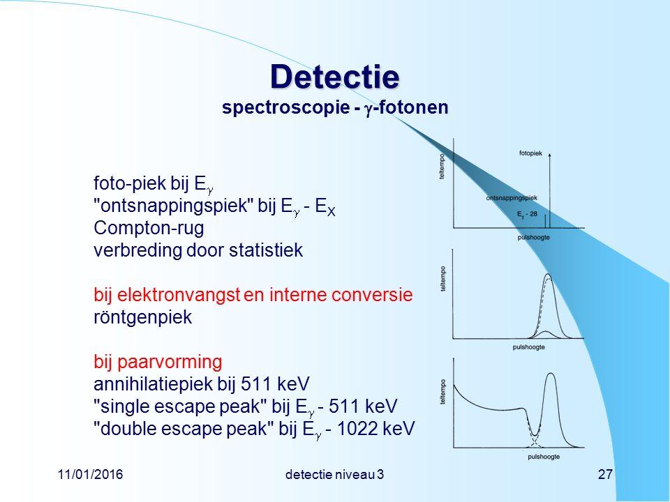 11/01/2016detectie niveau 327 Detectie Detectie spectroscopie -  -fotonen foto-piek bij E  ontsnappingspiek bij E  - E X Compton-rug verbreding door statistiek bij elektronvangst en interne conversie röntgenpiek bij paarvorming annihilatiepiek bij 511 keV single escape peak bij E  - 511 keV double escape peak bij E  - 1022 keV