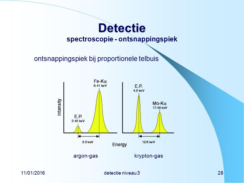 11/01/2016detectie niveau 328 Detectie Detectie spectroscopie - ontsnappingspiek ontsnappingspiek bij proportionele telbuis argon-gaskrypton-gas