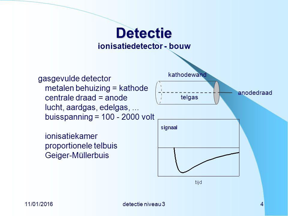 11/01/2016detectie niveau 35 Detectie Detectie ionisatiedetector - anodespanning I.recombinatiegebied II.ionisatiekamergebied III.proportioneel gebied IV.overgangsgebied V.Geiger-Müllergebied VI.gasontladingsgebie d III III IV V VI  -deeltje  -deeltje