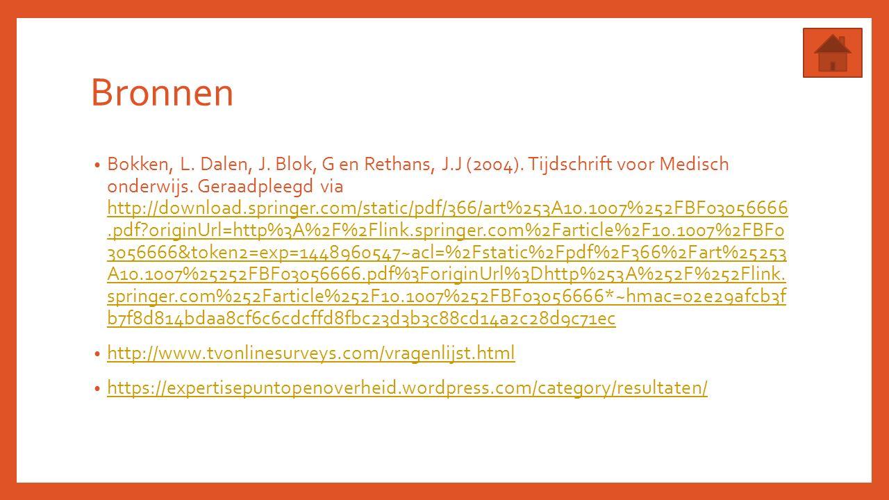 Bronnen Bokken, L. Dalen, J. Blok, G en Rethans, J.J (2004).