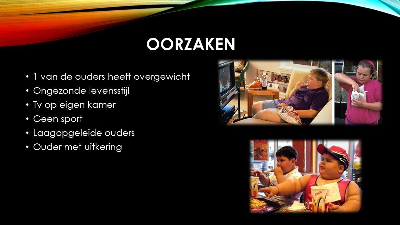 OORZAKEN 1 van de ouders heeft overgewicht Ongezonde levensstijl Tv op eigen kamer Geen sport Laagopgeleide ouders Ouder met uitkering