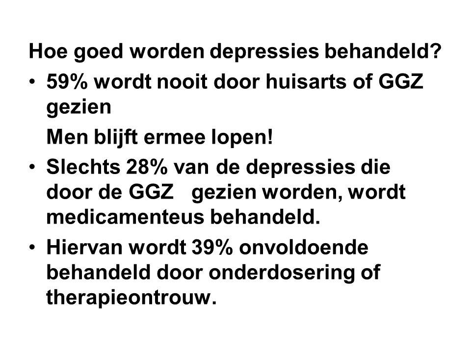Hoe goed worden depressies behandeld? 59% wordt nooit door huisarts of GGZ gezien Men blijft ermee lopen! Slechts 28% van de depressies die door de GG