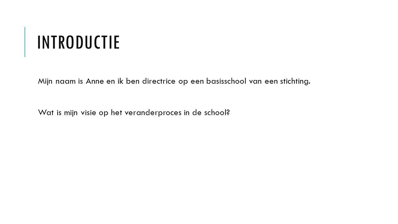 INTRODUCTIE Mijn naam is Anne en ik ben directrice op een basisschool van een stichting.