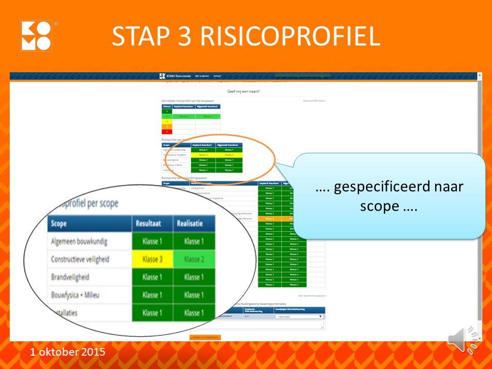 STAP 3 RISICOPROFIEL 1 oktober 2015 ….voor het gehele bouwwerk ….