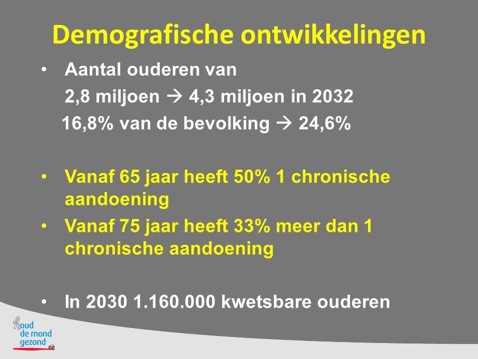 Demografische ontwikkelingen Aantal ouderen van 2,8 miljoen  4,3 miljoen in 2032 16,8% van de bevolking  24,6% Vanaf 65 jaar heeft 50% 1 chronische
