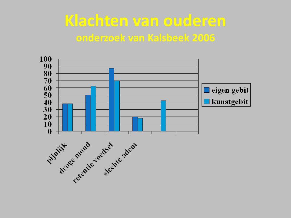Klachten van ouderen onderzoek van Kalsbeek 2006