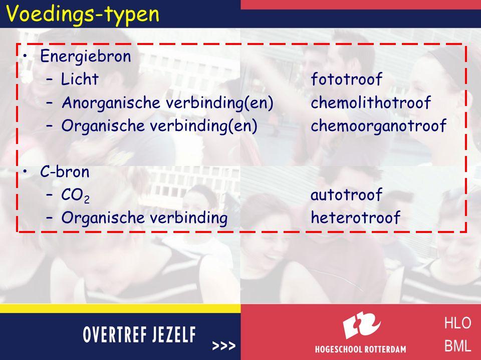 Voedings-typen Energiebron –Lichtfototroof –Anorganische verbinding(en)chemolithotroof –Organische verbinding(en)chemoorganotroof C-bron –CO 2 autotro