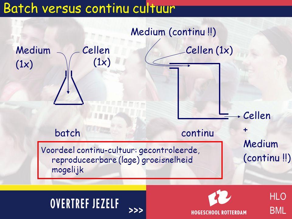 Batch versus continu cultuur batch HLO BML continu Medium (1x) Cellen (1x) Cellen + Medium (continu !!) Medium (continu !!) Cellen (1x) Voordeel conti
