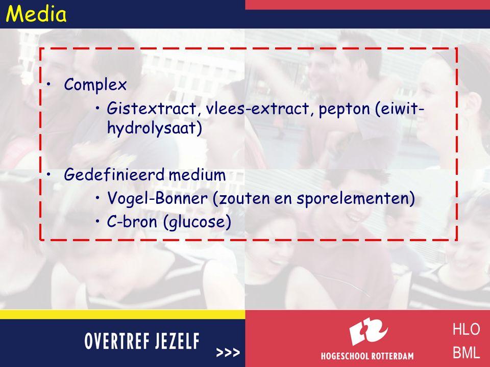 Media Complex Gistextract, vlees-extract, pepton (eiwit- hydrolysaat) Gedefinieerd medium Vogel-Bonner (zouten en sporelementen) C-bron (glucose) HLO