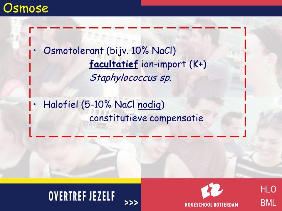 Osmose Osmotolerant (bijv. 10% NaCl) facultatief ion-import (K+) Staphylococcus sp. Halofiel (5-10% NaCl nodig) constitutieve compensatie HLO BML