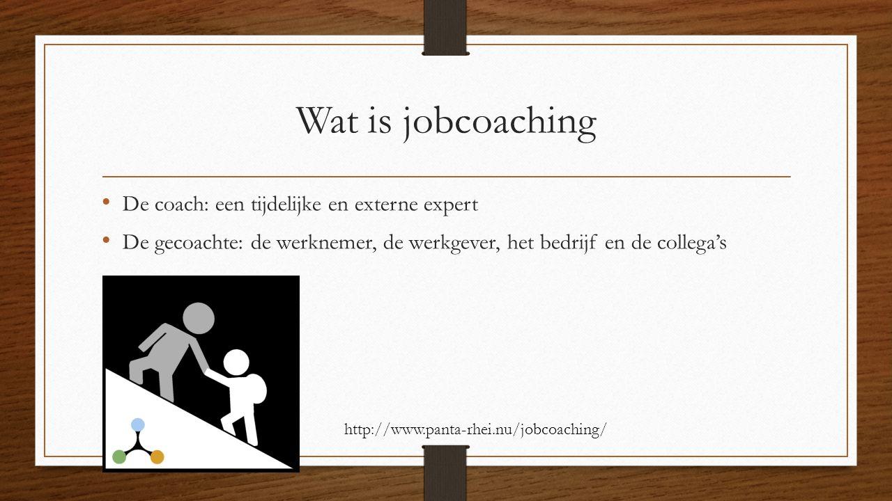 Wat is jobcoaching De coach: een tijdelijke en externe expert De gecoachte: de werknemer, de werkgever, het bedrijf en de collega's http://www.panta-r