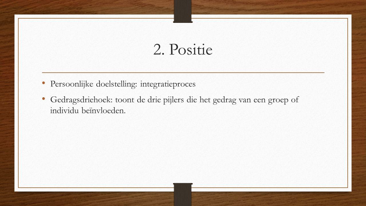 2. Positie Persoonlijke doelstelling: integratieproces Gedragsdriehoek: toont de drie pijlers die het gedrag van een groep of individu beïnvloeden.