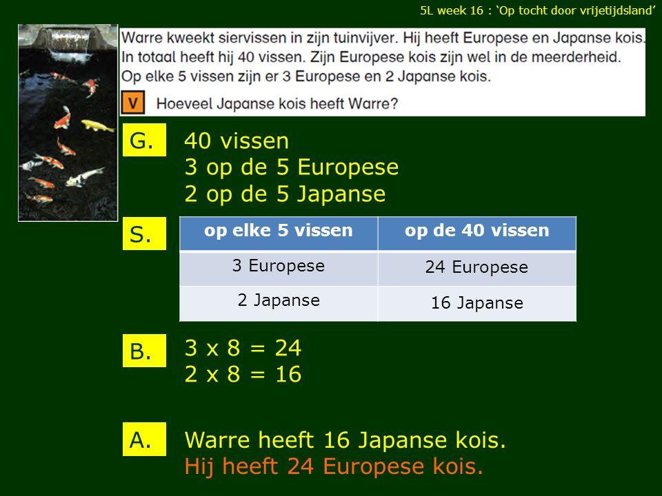 40 vissen 3 op de 5 Europese 2 op de 5 Japanse G. B.