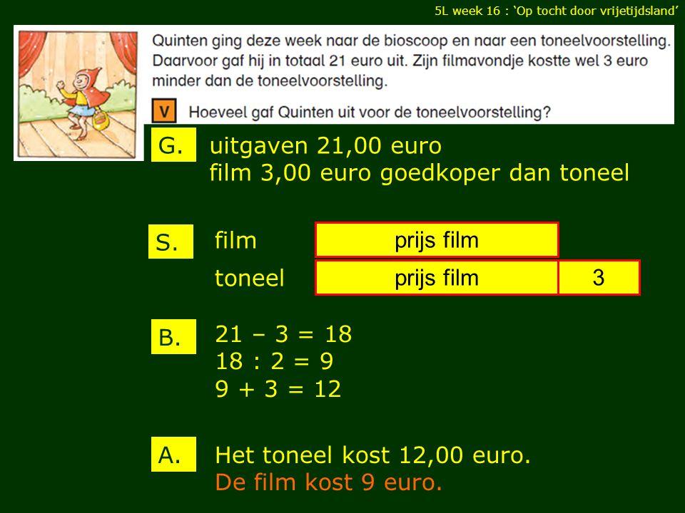 uitgaven 21,00 euro film 3,00 euro goedkoper dan toneel G.