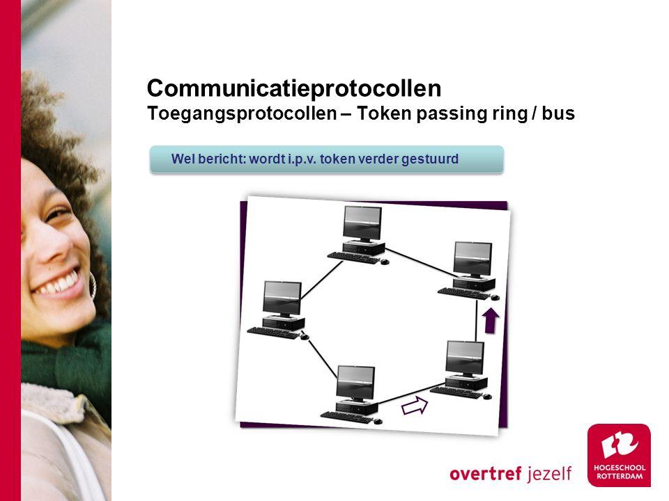 Communicatieprotocollen Toegangsprotocollen – Token passing ring / bus Wel bericht: wordt i.p.v.