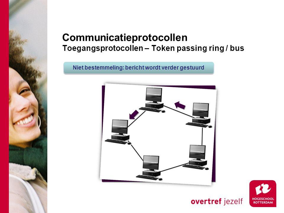 Communicatieprotocollen Toegangsprotocollen – Token passing ring / bus Niet bestemmeling: bericht wordt verder gestuurd