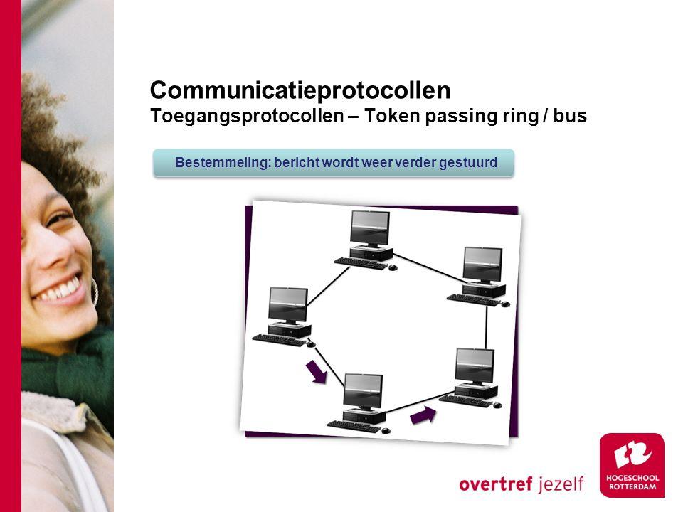 Communicatieprotocollen Toegangsprotocollen – Token passing ring / bus Bestemmeling: bericht wordt weer verder gestuurd